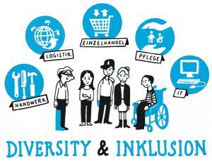 Grafik: Diversity & Inklusion